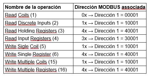 unitronics-unistream-unilogic-plc-hmi-programacion-industria40-automatizacion